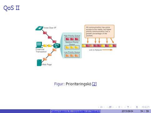QoS II Figur: Prioriteringskö [2]